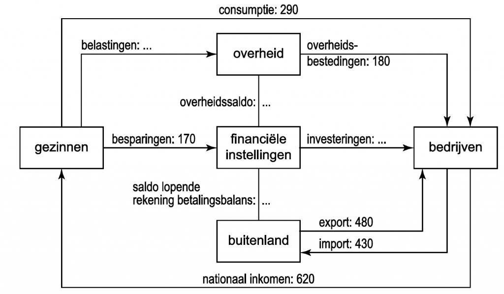 exH12_kringloop