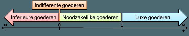 Ey_getallenlijn