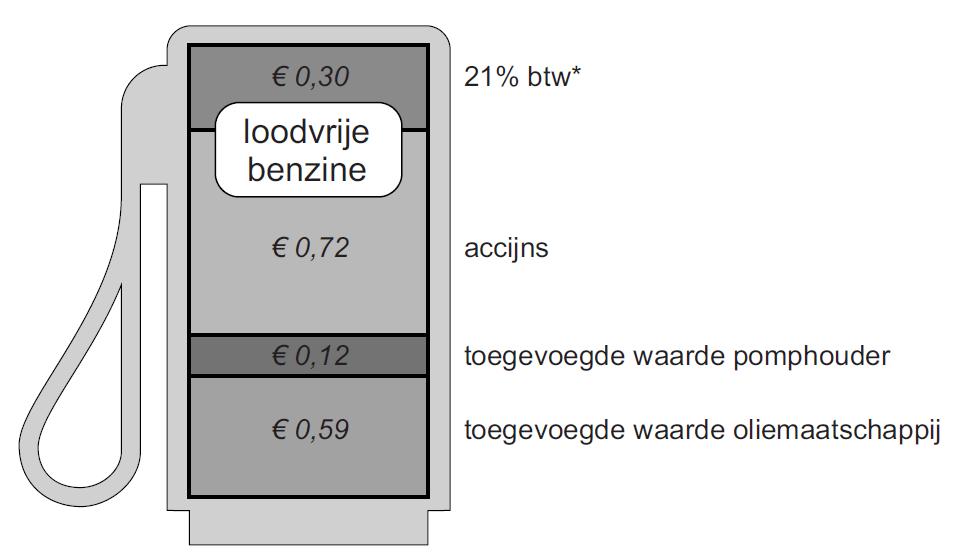 benzine2014