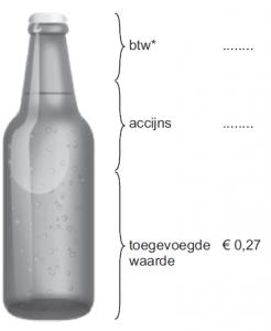 accijns op bier
